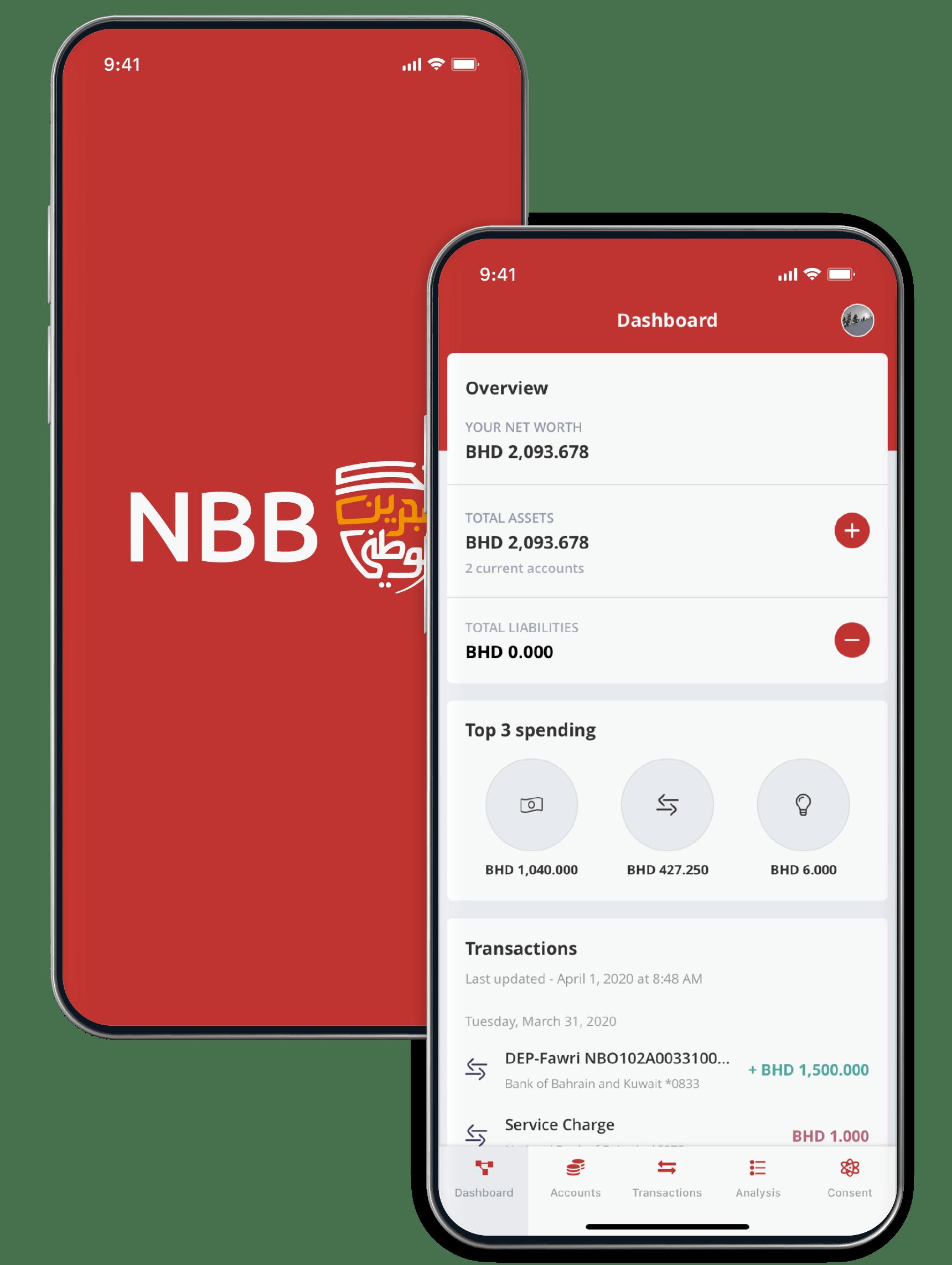 Account Aggregation - National Bank of Bahrain